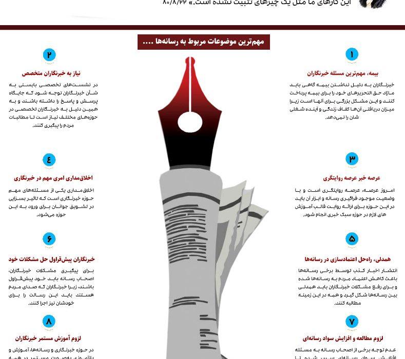 اینفوگرافیک | خبرنگاران مجاهدان بیادعا!